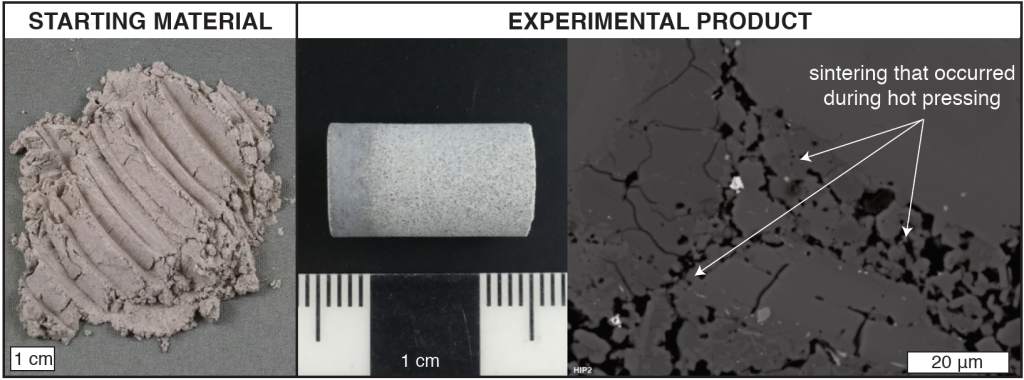 "Figure 3: Experimental starting material (left) and the products of hot pressing – competent solid cores (center) that show microscopic evidence of sintering (right) such as the formation of patches of coalesced particles and ""necks"" of crystalline materials that now join grains."